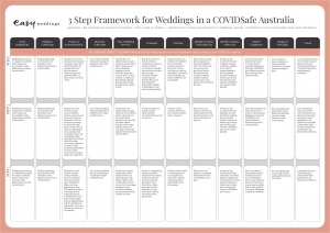 how to plan your wedding with Covid-19 restrictions